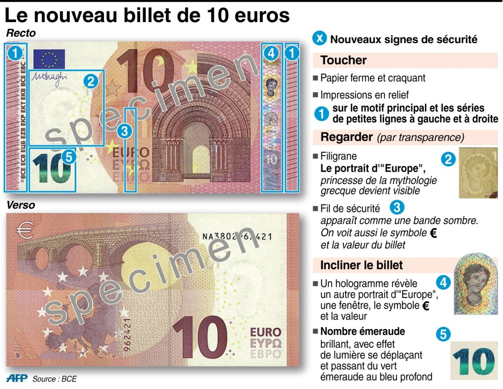 Les signes de sécurité du nouveau billet de 10 euros