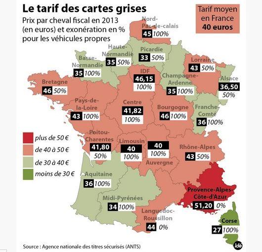 tarif-cheval-fiscal-2013